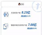 """微信月活11亿,支付宝用户破10亿,日本流行""""DNA相亲"""""""