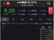小米股价暴跌 市值已蒸发247亿美元