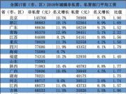 全国17地公布2018平均工资:北京最高 超过10万