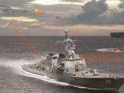 美海军驱逐舰将配备高能激光炮 可拦截巡航导弹
