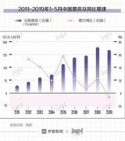 中国电影票房9年来首现负增长 距全球第一差多远?