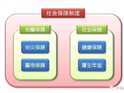 活到95岁需自备2000万日元 日本社保制度要破产?