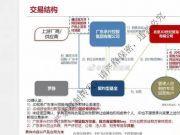 刘强东也被骗了?京东卷入诺亚财富 34 亿踩雷案!