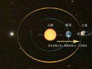 土星冲日天象 土星冲日形成的原因是什么?