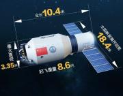 从这一刻起 中国正式进入空间站时代