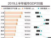最新中国城市GDP百强榜:你的家乡排第几?(附完整榜单)