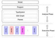 百度推出端侧推理引擎 Paddle Lite,支持华为 NPU 在线编译