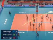 2019女排世界杯转播新科技 中国女排传扣仅1秒