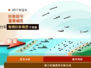 """一切为了""""活命""""!台湾首次公布""""整体防卫构想示意图"""""""