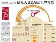 中国晋级科技大国 研发人员总量居世界首位
