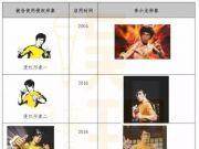 李小龙女儿起诉真功夫,索赔2个亿!网友惊了:一直以为是形象代言!