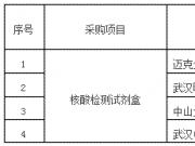 黑龙江核酸检测最高价格为135元,5月12日起执行