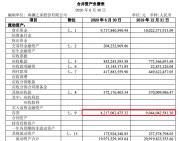 海澜之家半年报利润腰斩,董事长花16亿养马,巨额库存压顶还怒斥小股东
