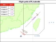 解放军18架战机挂弹进台湾空域 台军战机紧急升空