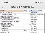 武汉新型肺炎 | 武汉85家酒店支援医护:已消毒完毕,大家免费休息!