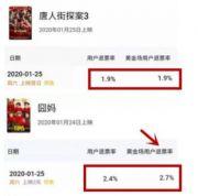 春节档电影遭退票,新型肺炎乙类传染让人揪心