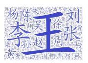 """2019年""""百家姓""""排名出炉!贵州的第一""""大姓""""竟然是……"""