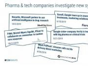 """深度解析美国科技巨头如何""""入侵""""7800亿美元规模的制药行业"""