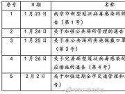南京对所有单位及社区乡村全面实施封闭式管理