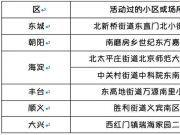 明知牌友来自湖北却照打不误 北京一退休女士确诊