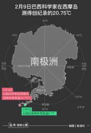 南极创20.75℃纪录引热议?听科学家们怎么说