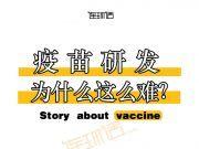 为什么新冠肺炎的疫苗研发这么难?