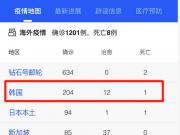 突发!韩国今天暴增100例感染者!疫情告急,韩总统:全力以赴防止扩散