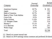 巴菲特最新市场判断:未来几十年,低利率将持续推升股市