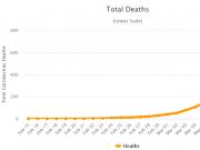 新冠患者病死率高达 6.2%,意大利怎么了?中国专家团队已紧急驰援