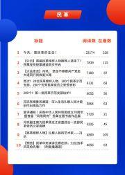 各民主党派中央微信号热文展播(2019年度)