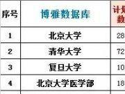 山东省考生排名多少才能上清华北大?
