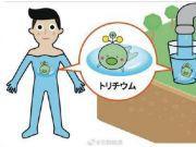 美国禁止日本食品进入
