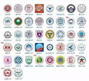 高中生须知:国内重点大学最新档次排名,可分为9档!