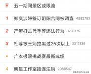 《倩女幽魂》导演怒斥郑爽:你一人赚1.6亿,把我们累得差点猝死