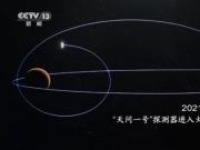 天问一号火星探测任务从发射到着陆全过程回顾