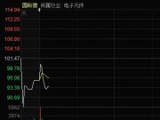 虚拟币火爆!国科微9个交易日暴涨106%!大股东拟套现超5亿