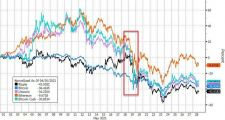 """加密货币暴跌坐不住了?美联储透露鲍威尔5月""""私聊""""Coinbase CEO"""