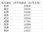 10个特大城市房价皆过万:杭州南京领衔,3城跌回一年前
