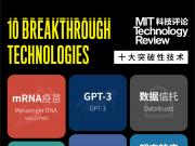 全球十大突破性技术