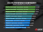 安兔兔正式公布2月iOS设备性能榜