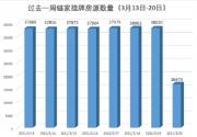 """一夜之间,上海中介""""下架""""2万多套房源,发生了什么?"""